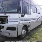 Winnebago Adventurer